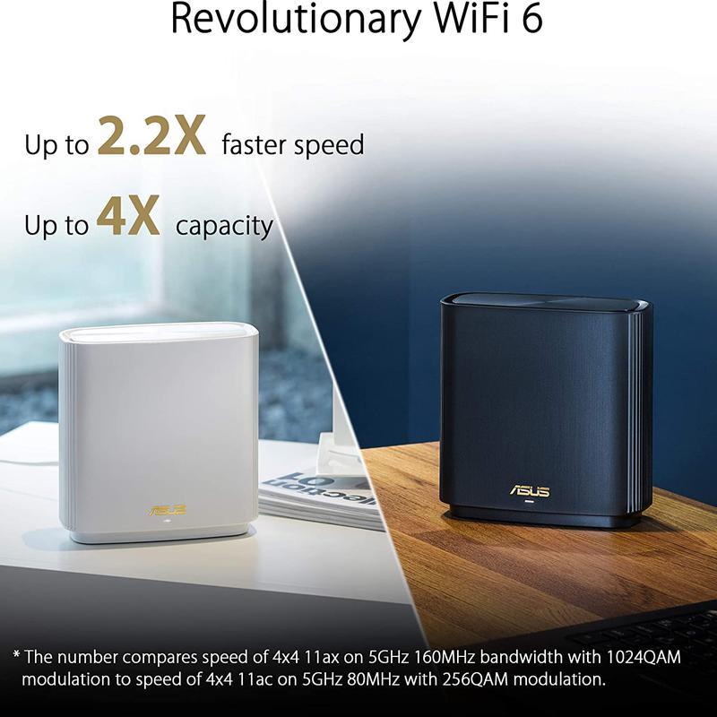 Imagen de Asus ZenWiFi AX (XT8) Pack de 2 número 2