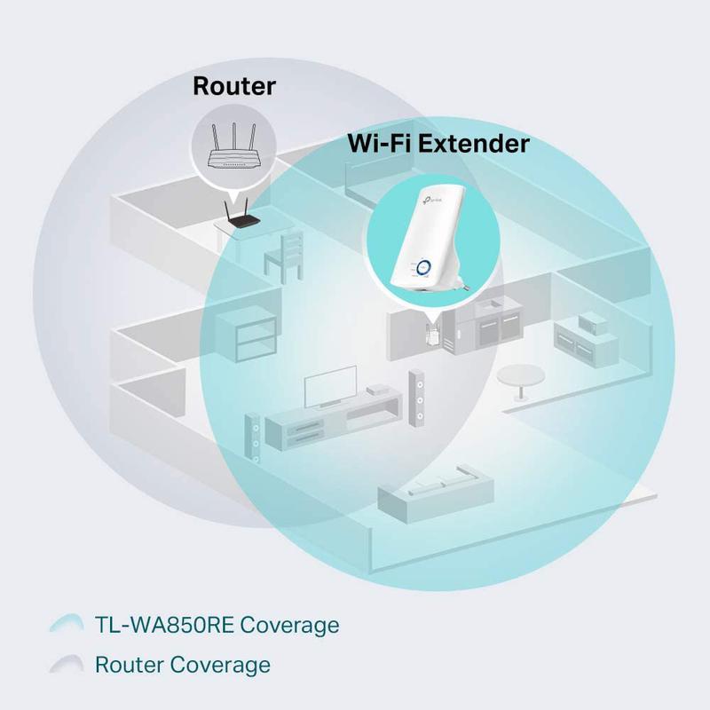 Imagen de Repetidor WiFi TP-Link N300 TL-WA850RE número 2
