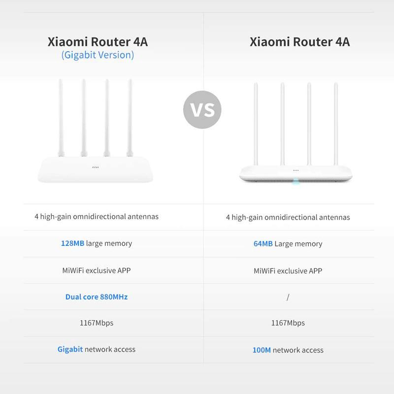 Imagen de Xiaomi Mi Router 4A Gigabit Edition número 2